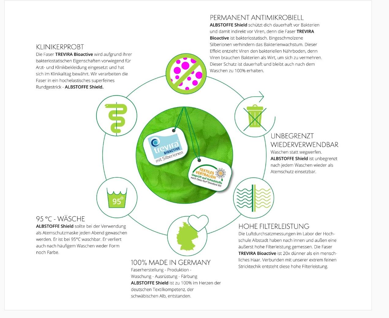 SHIELD PRO JERSEY - antimikrobieller Jersey